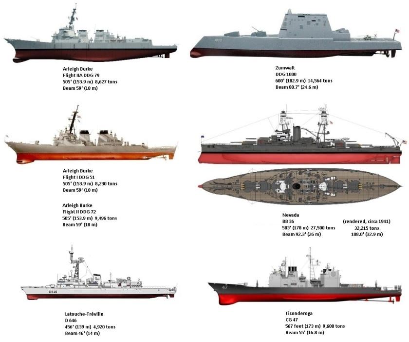 DDG-1000-Zumwalt_USS-Arleigh-Burke-FltI_USS-Arleigh-Burke-Flt-II_USS-Nevada-m7